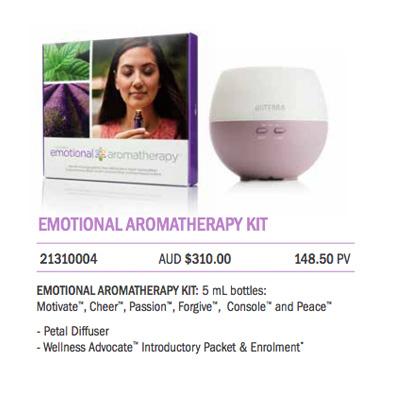 emotional_aromatherapy